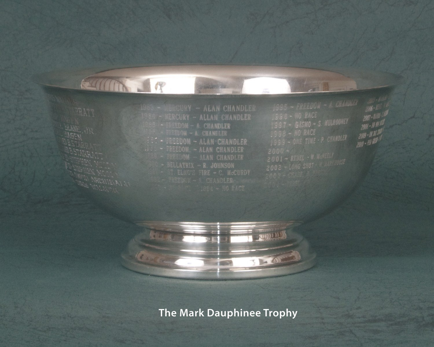 CYC July Trophies | The Mark Dauphinee Trophy